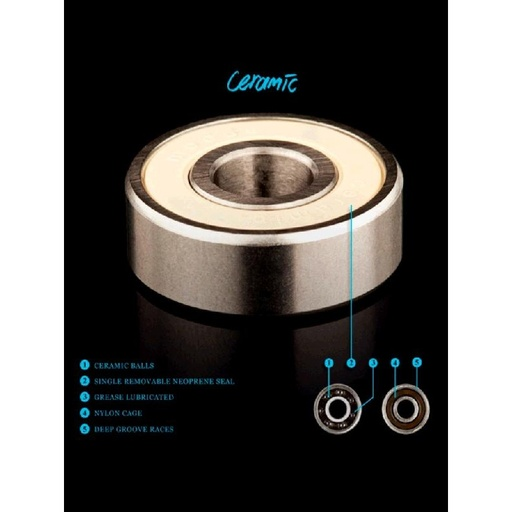 [MDS-1C] MODUS CERAMIC BEARINGS